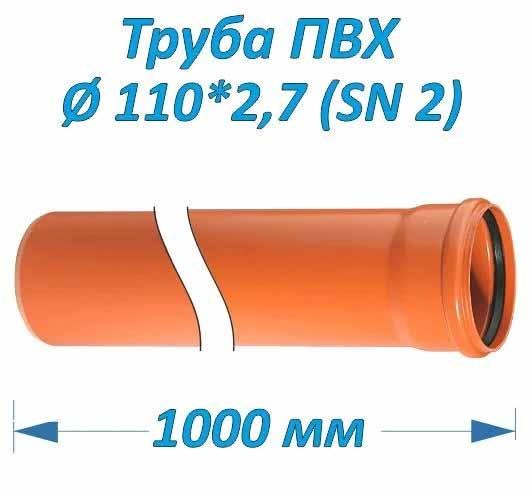 Труба ПВХ 110 * 2,7 * 1м внешняя - PRORAB