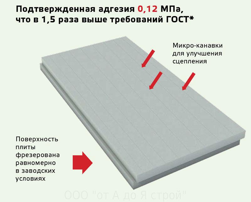 Пенополистирол ТЕХНОПЛЕКС 1100 * 550 * 40мм - PRORAB image-3
